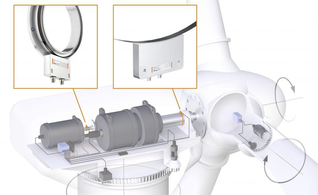Bild 1: Für Anwendungen bei Großmotoren und Generatoren sind zwei neue Varianten an lagerlosen Drehgebern für Wellendurchmesser bis 740mm bzw. 3m entstanden.