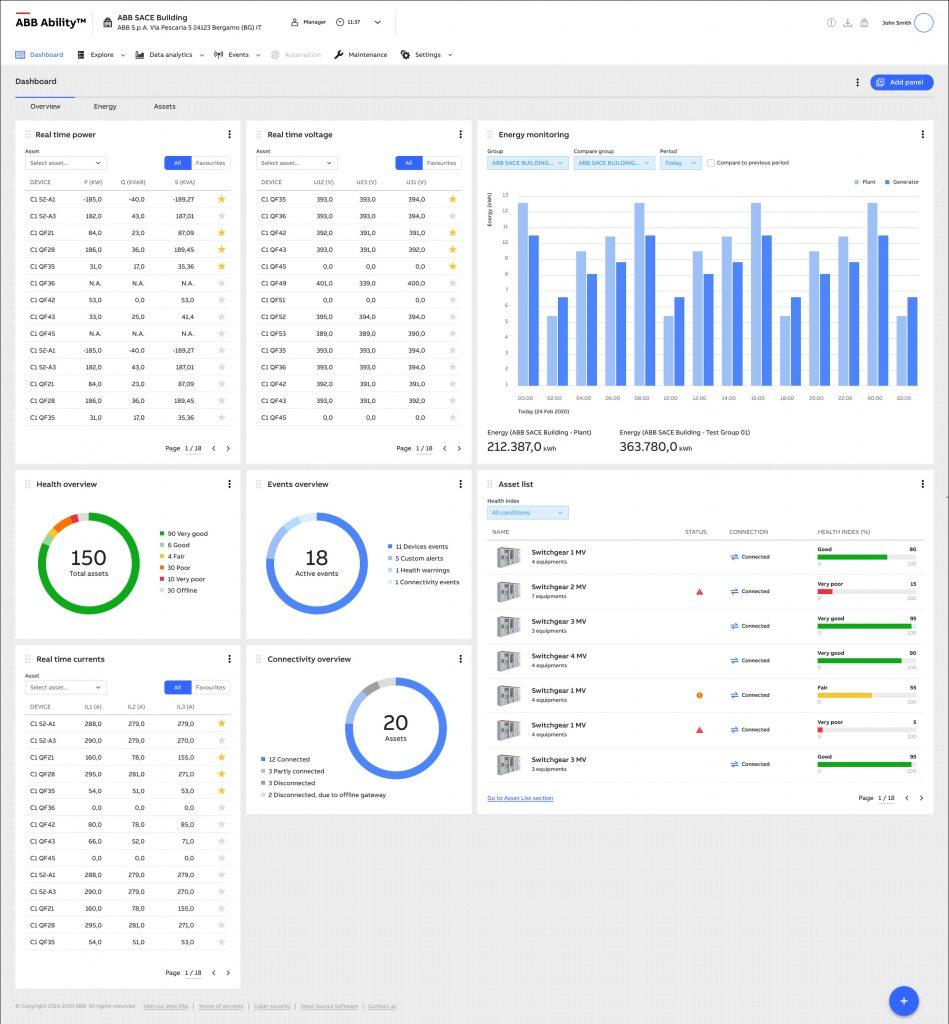 Durch die Visualisierung von Daten in Echtzeit oder aggregierter Zeit können Kunden ihr elektrisches Verteilersystem besser verstehen und erkennen, wo die Ineffizienzen liegen.