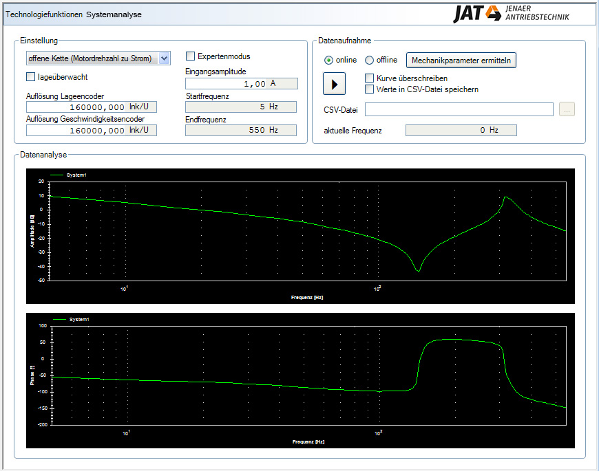Bedienoberfläche des Parameter-Tools Systemanalyse in der JAT-Engineeringsoftware