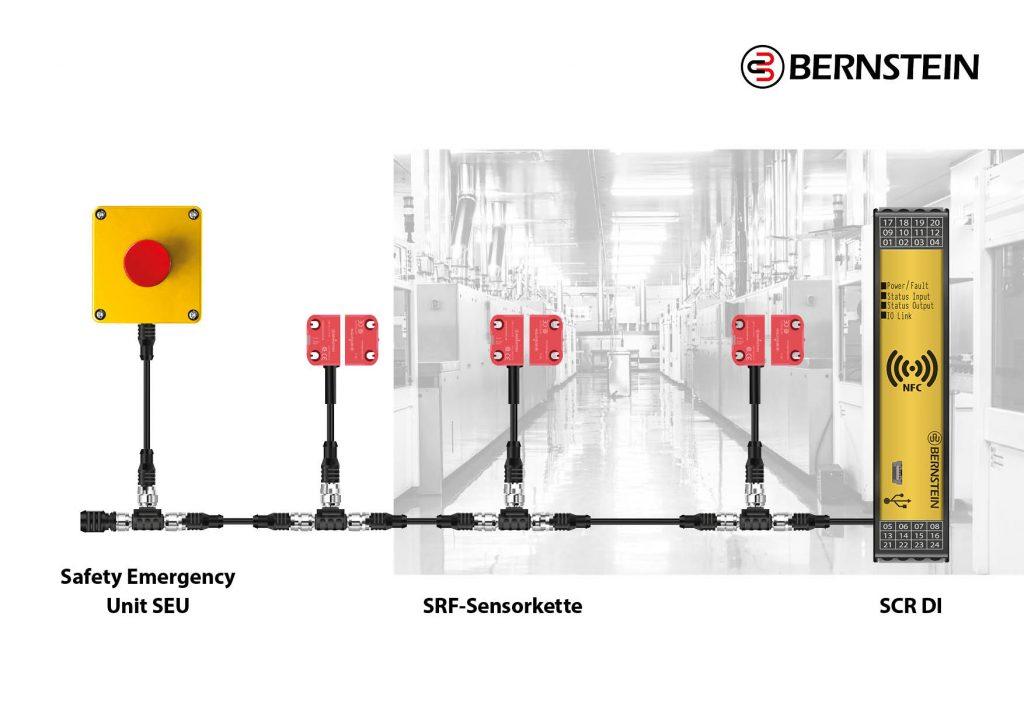 Das Smart Safety System von Bernstein stellt mittels Daisy Chain Diagnostics umfangreiche Diagnosedaten bereit.