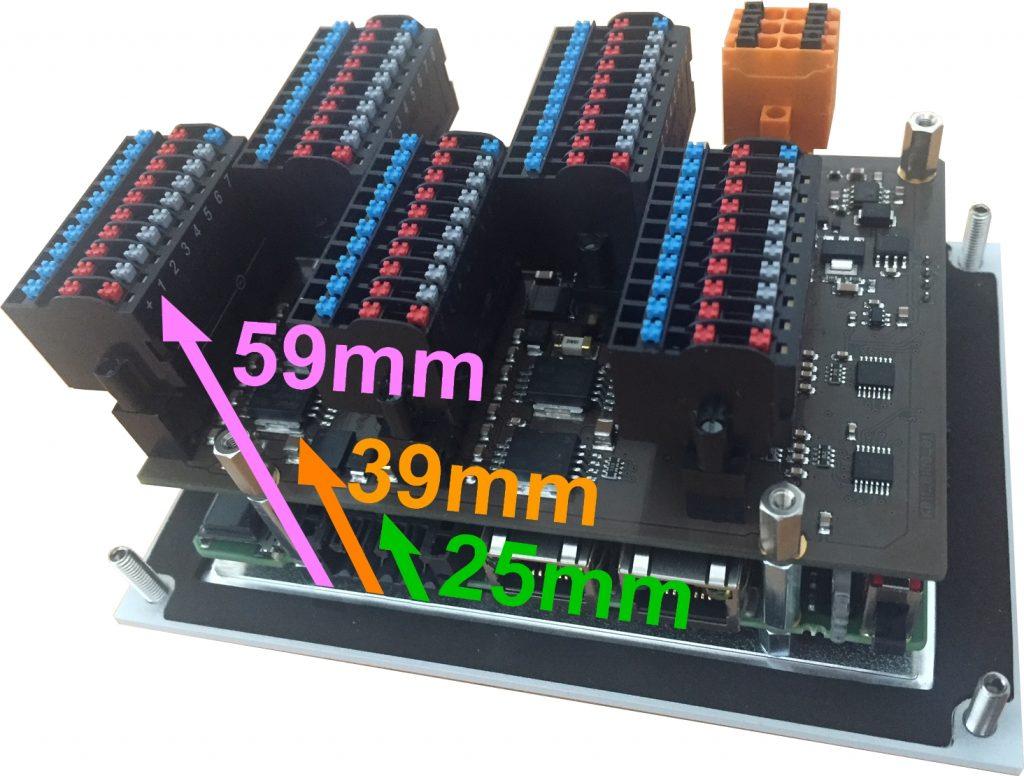 Blick unter das Rückblech: • 25mm Bautiefe für Panel + S7-SPS-Ebene • 39mm Bautiefe mit Peripherieebene • 59mm Bautiefe mit Klemmblockebene