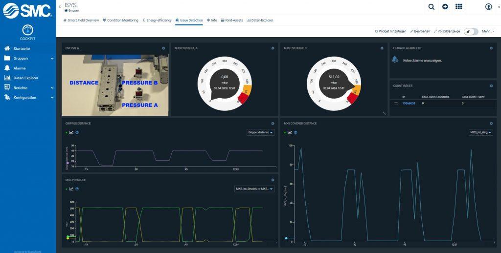 Mit Sensoren und Software von SMC lassen sich auch bestehende Brownfield-Anlagen fit machen für den digitalisierten Betrieb.