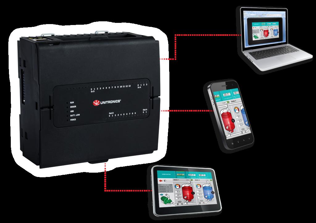 UniStream SPS mit neuem Konzept der 'Virtuellen HMI'