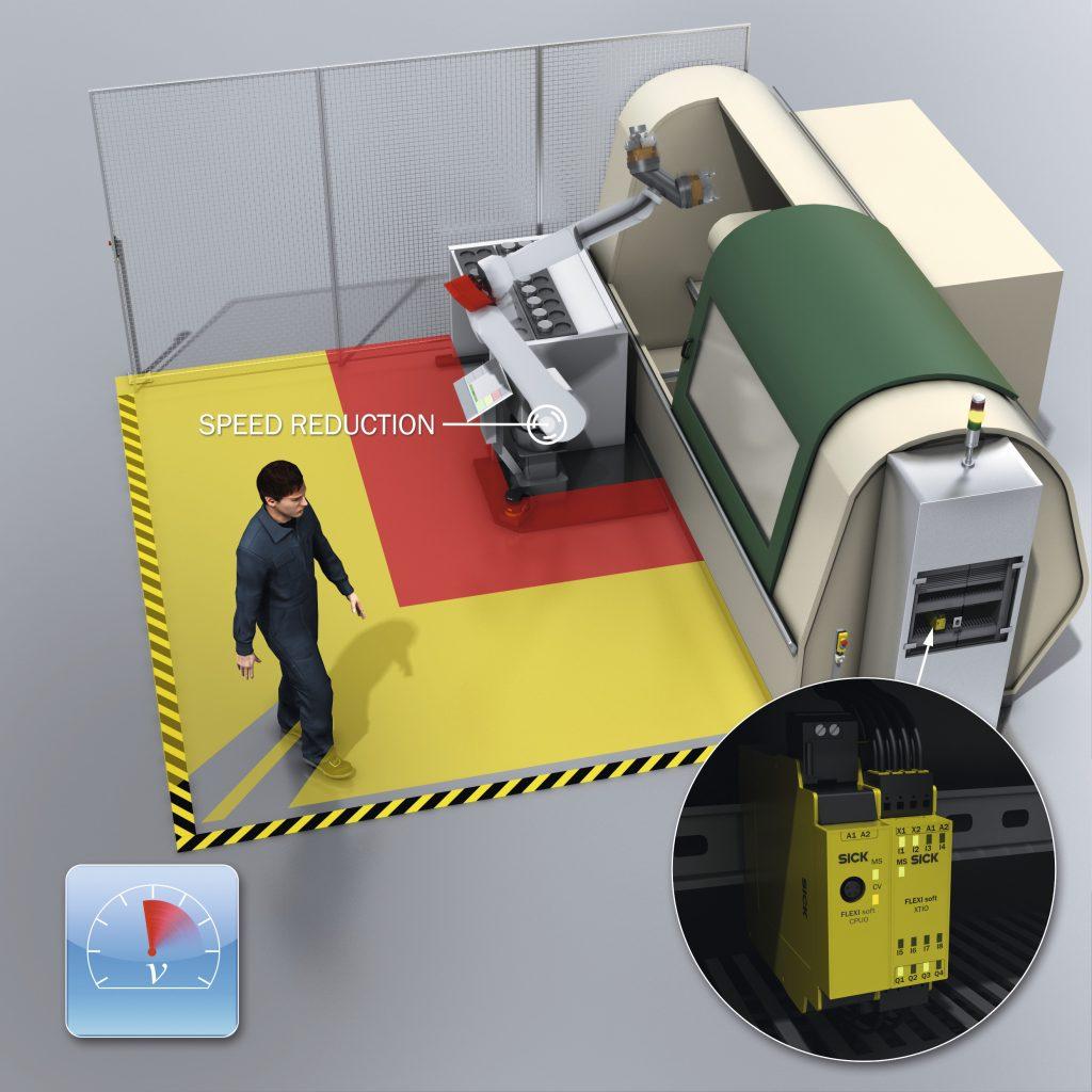 Betritt eine Person im laufenden Prozess das Warnfeld von Feldsatz 1, reduziert der Roboter sicher seine Geschwindigkeit. Das Sicherheitssystem aktiviert Feldsatz 2 mit einem verkleinerten Schutzfeld.