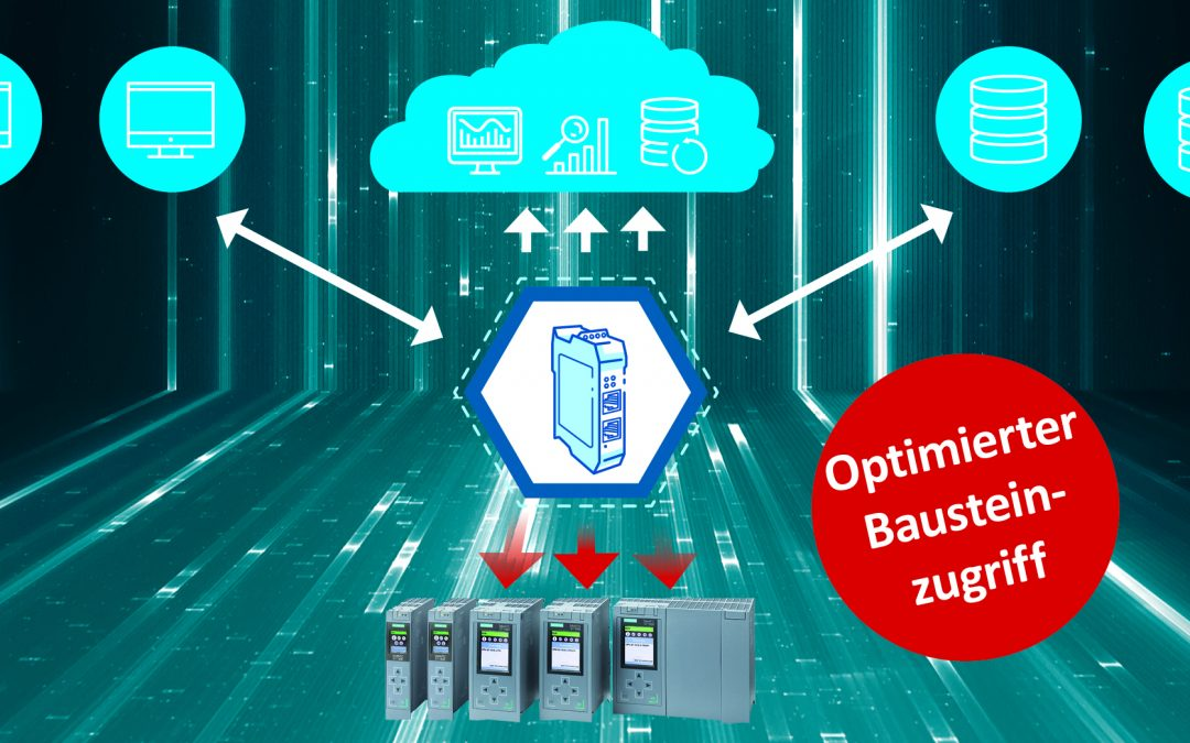 Gateway unterstützt Bausteinzugriff in Siemens-Steuerungen
