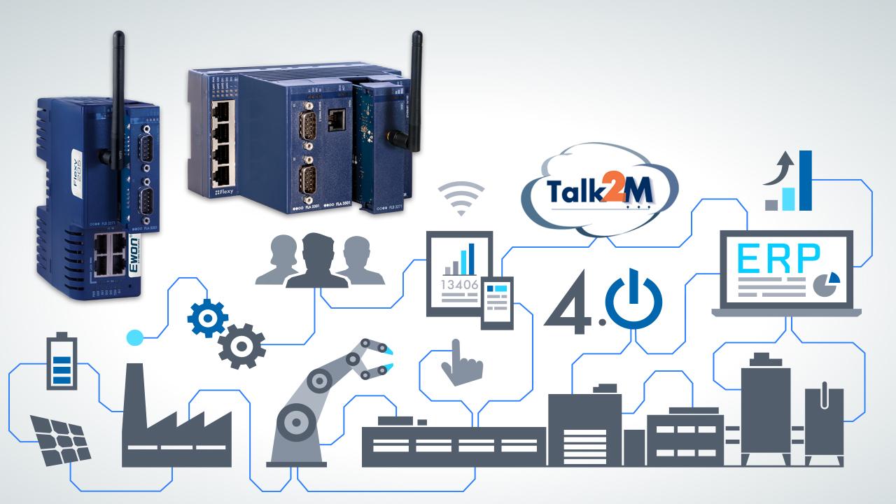 Modulare VPN-Router mit Cloudumgebung