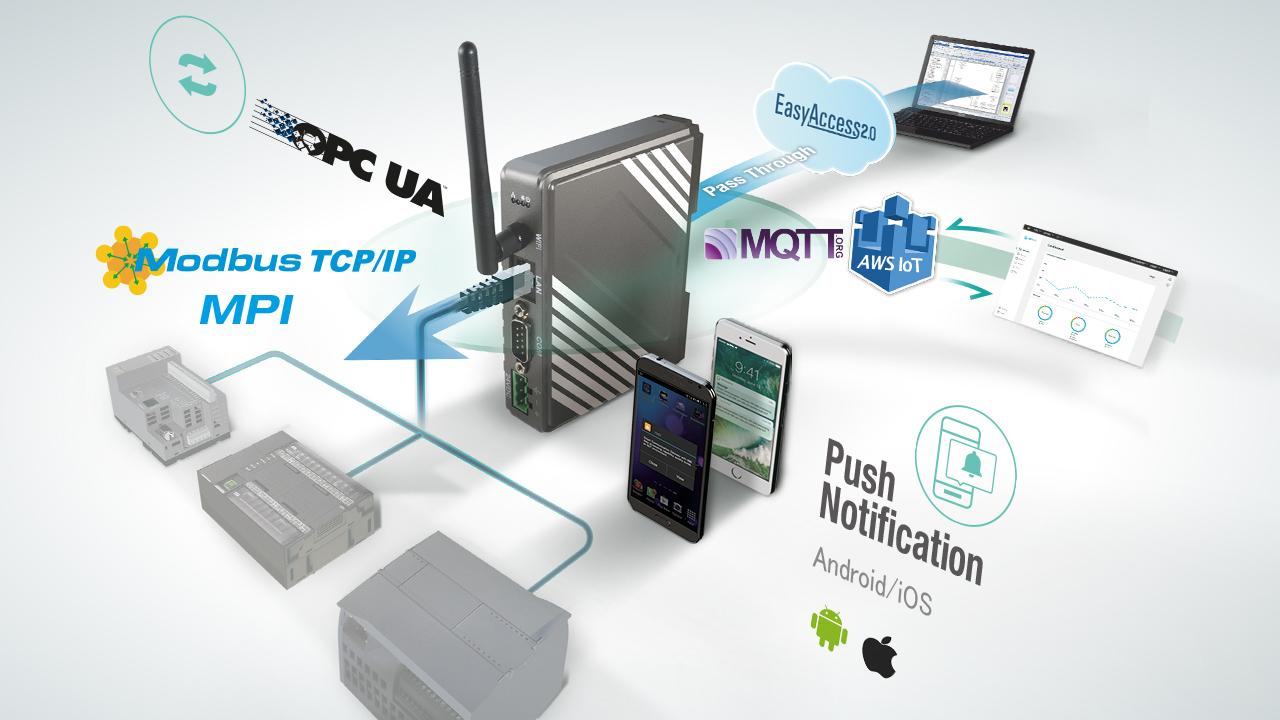 IoT-Gateways: geringer Aufwand, große Wirkung