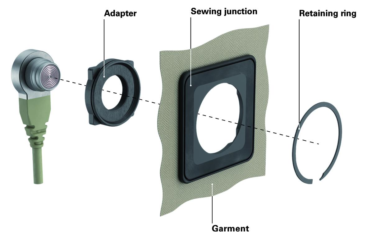 Update für flache Steckverbinderserie